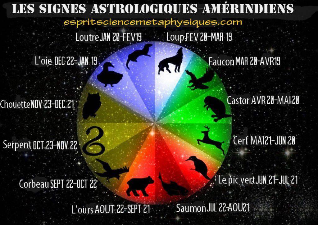 signes astrologiques amérindiens