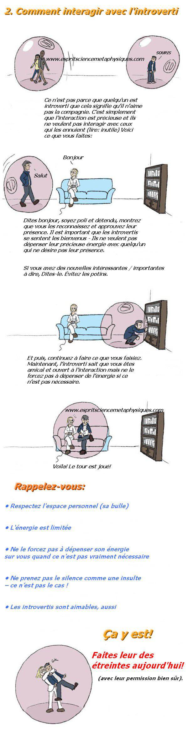 Personnes introverties