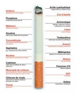 Cigarette : suivez ces conseils pour nettoyer vos poumons