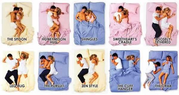sommeil dit sur votre relation