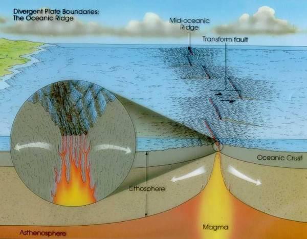 chute-d-eau- sous-marine (5)
