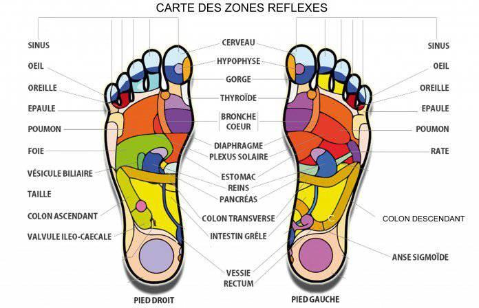 massage-des-pieds