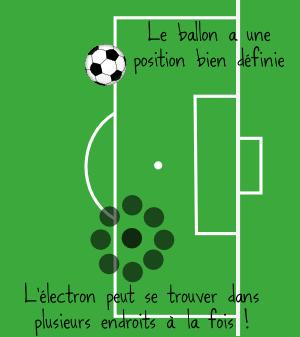 ballon_ecc81lectron
