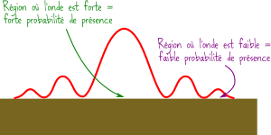 probabilitecc81-de-precc81sence