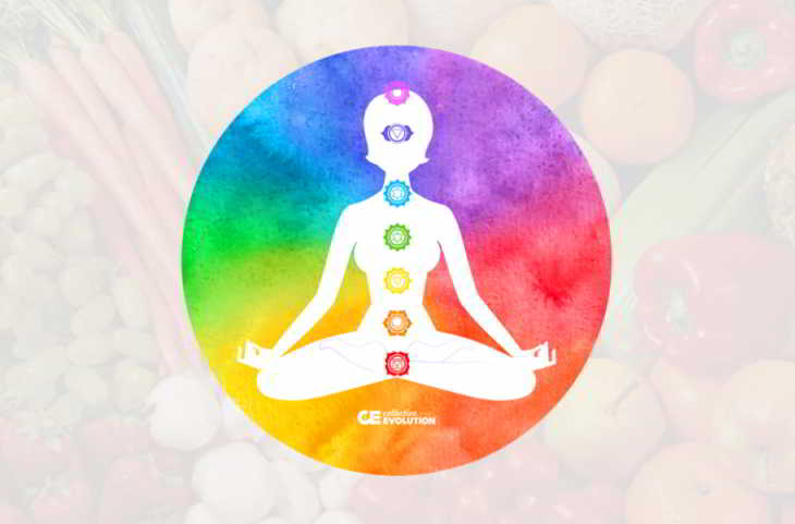 chakras sont liés