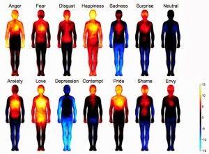 changement émotionnel
