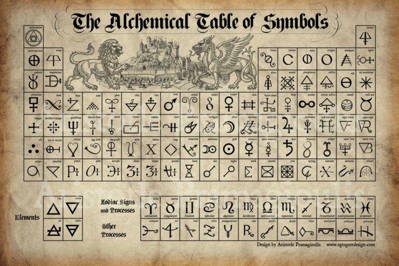Le code secret du nombre trois