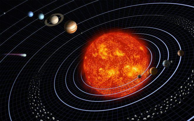 alignement du Soleil, de Vénus et de Pluton en janvier 2018