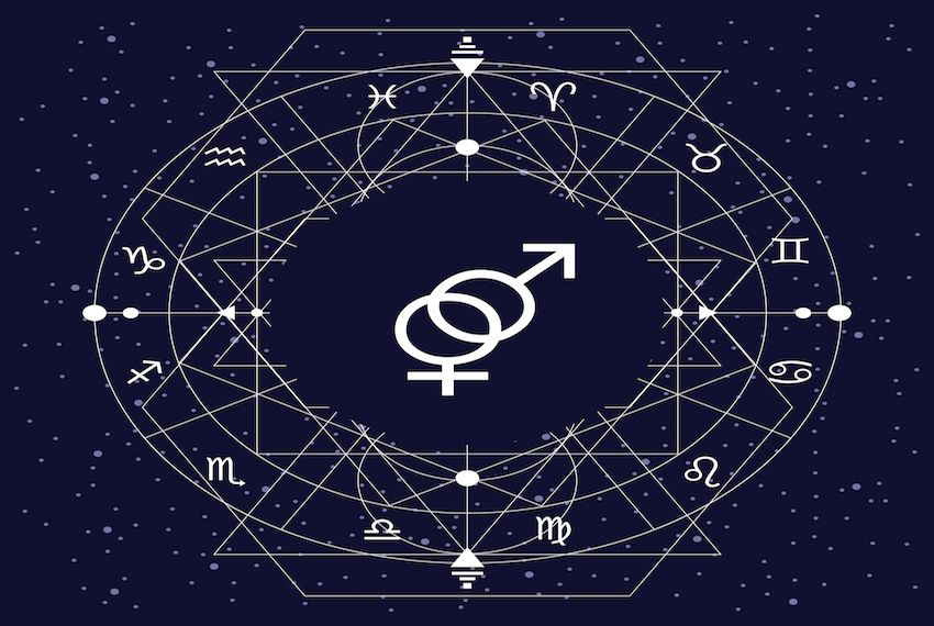 L âme soeur parfaite pour chaque signe du zodiaque Esprit ... a60cde669d55