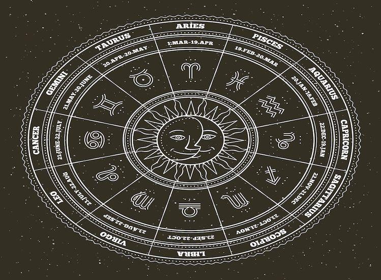 Astrologie de décembre 2018