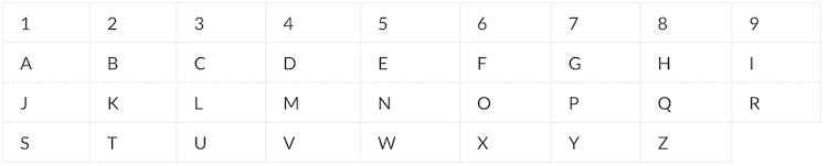 Tableau de numérologie