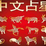Horoscope chinois pour 2020