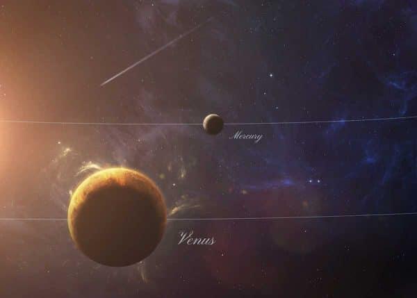rétrograde de Mercure